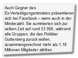 Auch Gegner des Ex-Verteidigungsministers präsentieren sich bei Facebook – wenn auch in der Minderzahl. Sie summierten sich zur selben Zeit auf rund 53 000, während alle Gruppen, die den Politiker Guttenberg zurück wollen, zusammengerechnet mehr als 1,18 Millionen Mitglieder zählten.